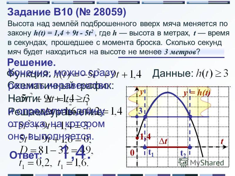 Высота над землёй подброшенного вверх мяча меняется по закону h(t) = 1,4 + 9t - 5t 2, где h высота в метрах, t время в секундах, прошедшее с момента броска. Сколько секунд мяч будет находиться на высоте не менее 3 метров ? Задание B10 ( 28059) Решени