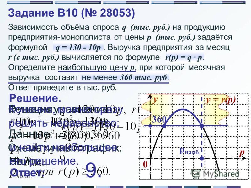 Зависимость объёма спроса q (тыс. руб.) на продукцию предприятия-монополиста от цены p (тыс. руб.) задаётся формулой q = 130 - 10p. Выручка предприятия за месяц r (в тыс. руб.) вычисляется по формуле r(p) = q · p. Определите наибольшую цену p, при ко