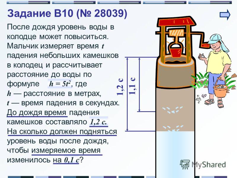 1,1 с 1,2 с Задание B10 ( 28039) После дождя уровень воды в колодце может повыситься. Мальчик измеряет время t падения небольших камешков в колодец и рассчитывает расстояние до воды по формуле h = 5t 2, где h расстояние в метрах, t время падения в се