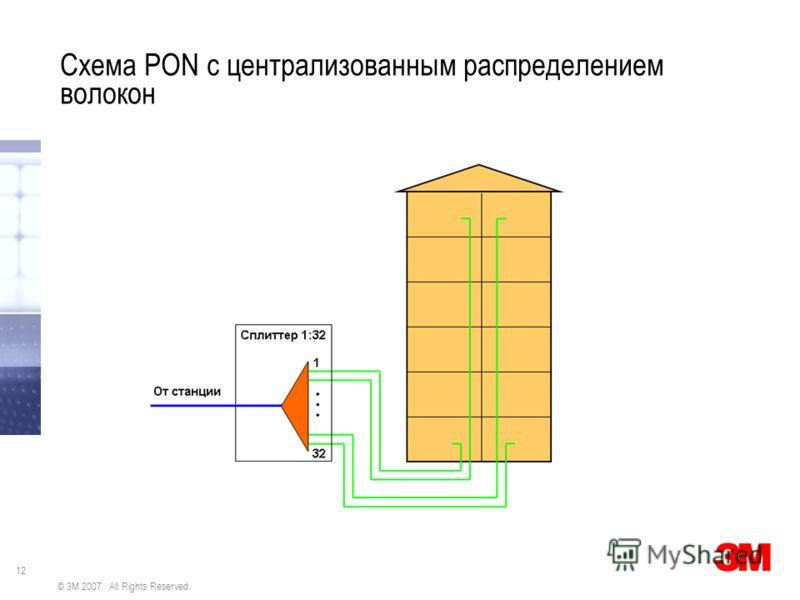 12 © 3M 2007. All Rights Reserved. Схема PON с централизованным распределением волокон