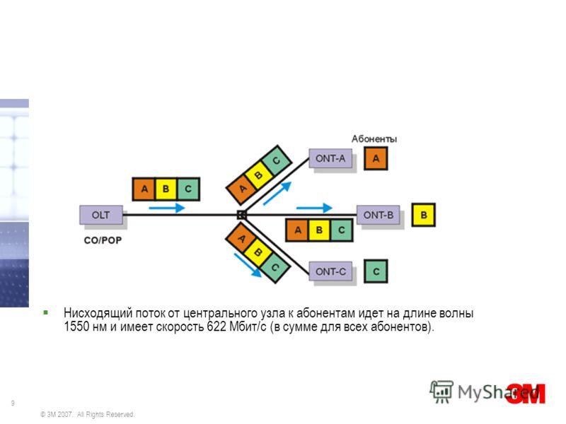 9 © 3M 2007. All Rights Reserved. Нисходящий поток от центрального узла к абонентам идет на длине волны 1550 нм и имеет скорость 622 Мбит/с (в сумме для всех абонентов).