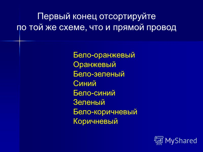 Первый конец отсортируйте по той же схеме, что и прямой провод Бело-оранжевый Оранжевый Бело-зеленый Синий Бело-синий Зеленый Бело-коричневый Коричневый