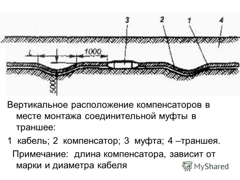Вертикальное расположение компенсаторов в месте монтажа соединительной муфты в траншее: 1 кабель; 2 компенсатор; 3 муфта; 4 –траншея. Примечание: длина компенсатора, зависит от марки и диаметра кабеля