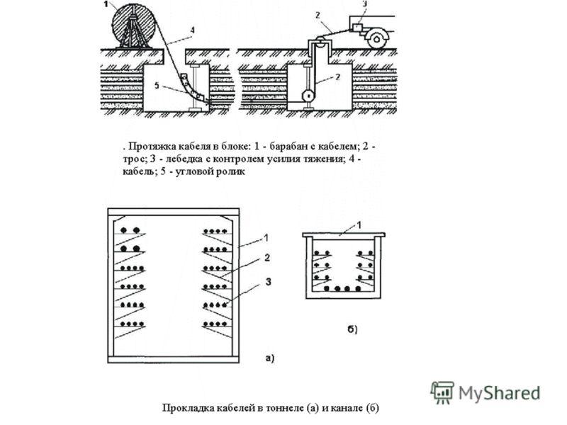 монтаж соединительных кабельных муфт напряжением 35 кв