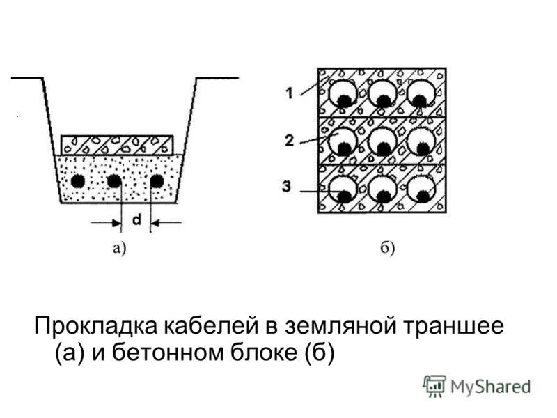 Прокладка кабелей в земляной траншее (а) и бетонном блоке (б)