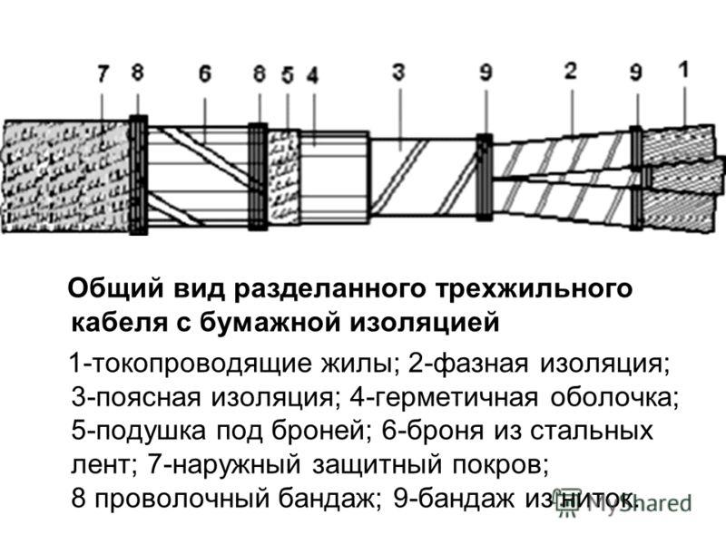 Общий вид разделанного трехжильного кабеля с бумажной изоляцией 1-токопроводящие жилы; 2-фазная изоляция; 3-поясная изоляция; 4-герметичная оболочка; 5-подушка под броней; 6-броня из стальных лент; 7-наружный защитный покров; 8 проволочный бандаж; 9-