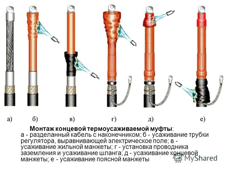 Монтаж концевой термоусаживаемой муфты: а - разделанный кабель с наконечником; б - усаживание трубки регулятора, выравнивающей электрическое поле; в - усаживание жильной манжеты; г - установка проводника заземления и усаживание шланга; д - усаживание