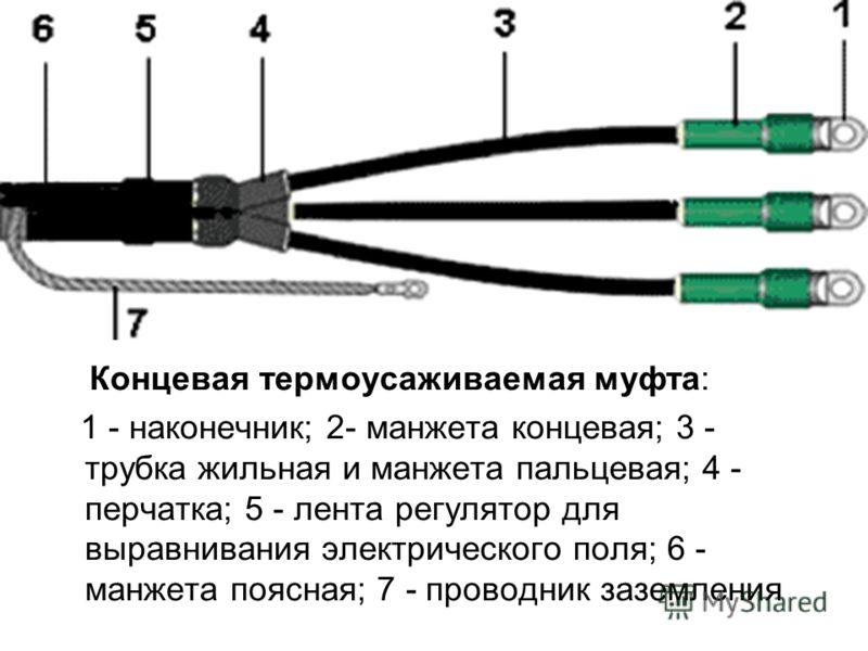 Концевая термоусаживаемая муфта: 1 - наконечник; 2- манжета концевая; 3 - трубка жильная и манжета пальцевая; 4 - перчатка; 5 - лента регулятор для выравнивания электрического поля; 6 - манжета поясная; 7 - проводник заземления