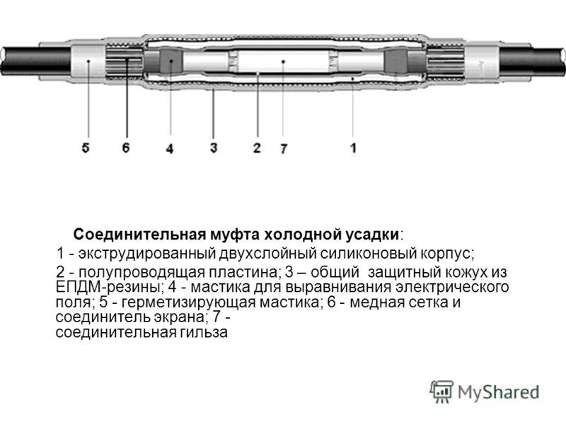 Соединительная муфта холодной усадки: 1 - экструдированный двухслойный силиконовый корпус; 2 - полупроводящая пластина; 3 – общий защитный кожух из ЕПДМ-резины; 4 - мастика для выравнивания электрического поля; 5 - герметизирующая мастика; 6 - медная