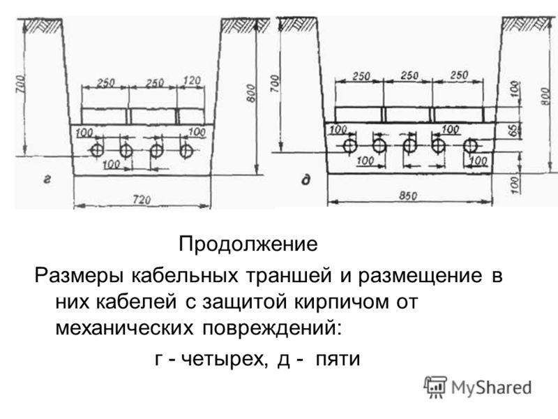 Продолжение Размеры кабельных траншей и размещение в них кабелей с защитой кирпичом от механических повреждений: г - четырех, д - пяти