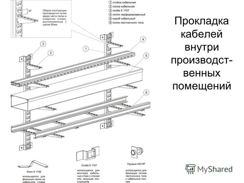 Прокладка кабелей внутри производст- венных помещений