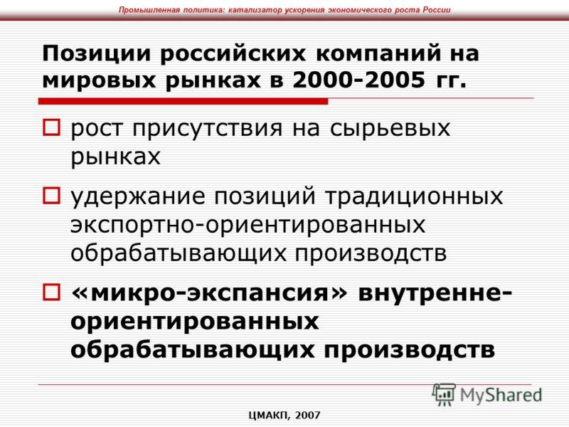 Промышленная политика: катализатор ускорения экономического роста России ЦМАКП, 2007 Позиции российских компаний на мировых рынках в 2000-2005 гг. рост присутствия на сырьевых рынках удержание позиций традиционных экспортно-ориентированных обрабатыва
