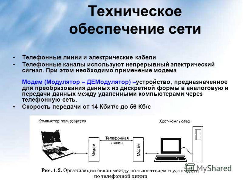 Техническое обеспечение сети Телефонные линии и электрические кабели Телефонные каналы используют непрерывный электрический сигнал. При этом необходимо применение модема Модем (Модулятор – ДЕМодулятор) –устройство, предназначенное для преобразования