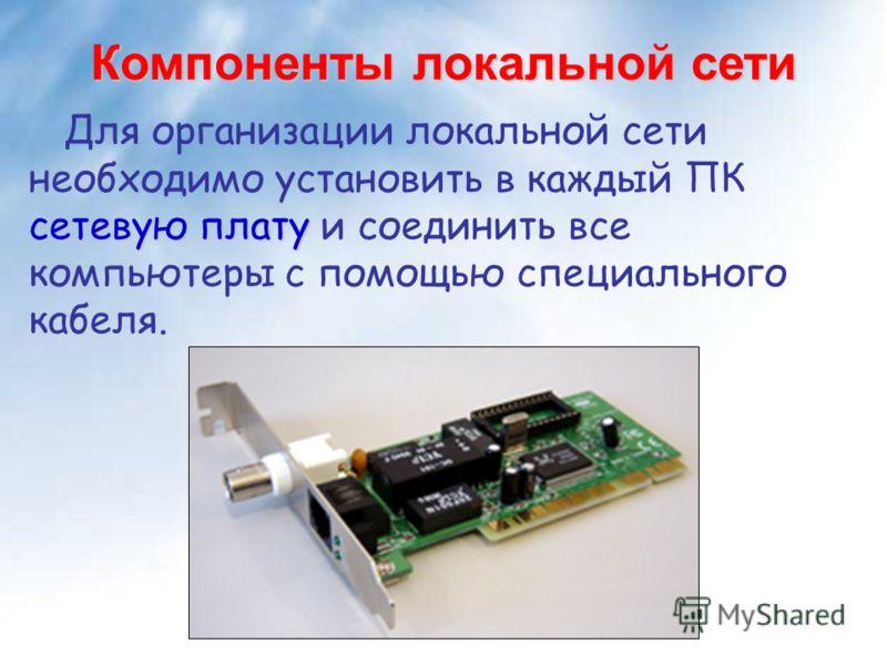 Компоненты локальной сети сетевую плату Для организации локальной сети необходимо установить в каждый ПК сетевую плату и соединить все компьютеры с помощью специального кабеля.