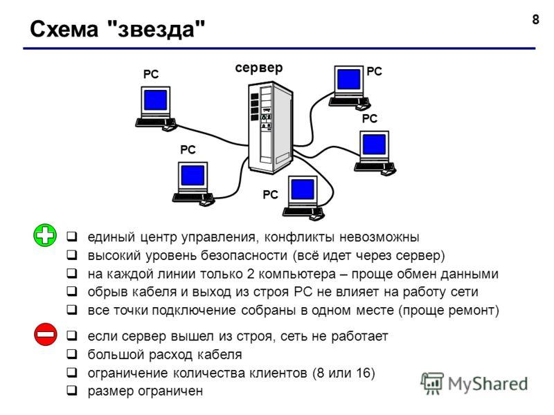 8 Схема