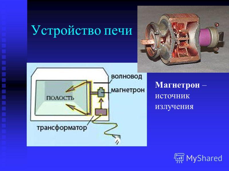 Устройство печи Магнетрон – источник излучения