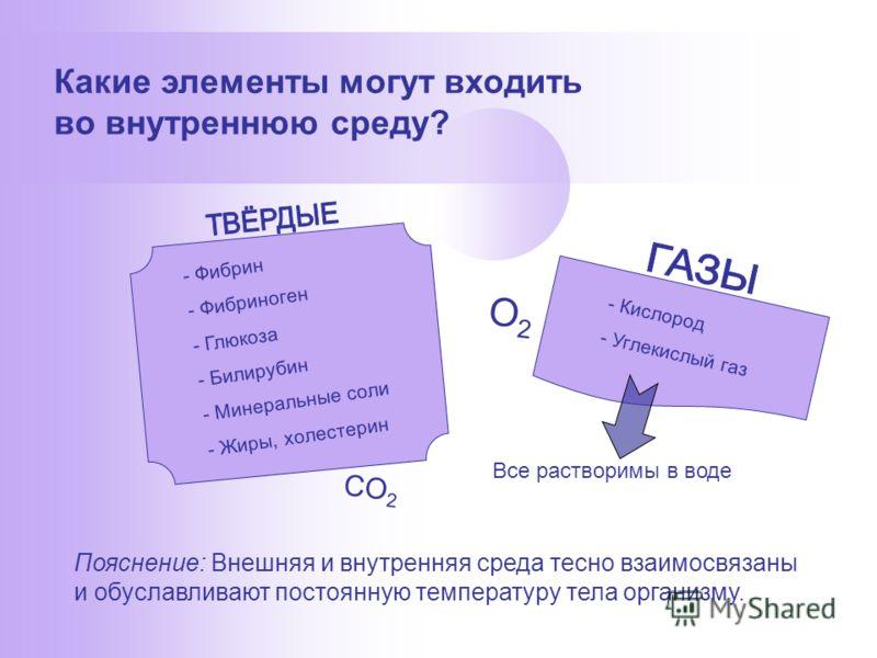 Какие элементы могут входить во внутреннюю среду? - Фибрин - Фибриноген - Глюкоза - Билирубин - Минеральные соли - Жиры, холестерин - Кислород - Углекислый газ Все растворимы в воде Пояснение: Внешняя и внутренняя среда тесно взаимосвязаны и обуславл