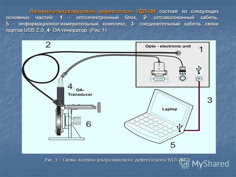 Рис. 1 – Схема лазерно-ультразвукового дефектоскопа УДЛ-2М Лазерно-ультразвуковой дефектоскоп УДЛ-2М состоит из следующих основных частей: 1 - оптоэлектронный блок, 2- оптоволоконный кабель, 5 - информационно-измерительный комплекс, 3- соединительный