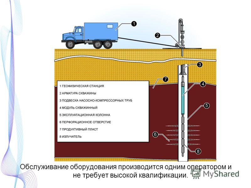 Обслуживание оборудования производится одним оператором и не требует высокой квалификации.