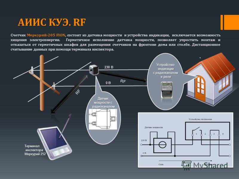 Счетчик Меркурий-205 FION, состоит из датчика мощности и устройства индикации, исключается возможность хищения электроэнергии. Герметичное исполнение датчика мощности, позволяет упростить монтаж и отказаться от герметичных шкафов для размещения счетч