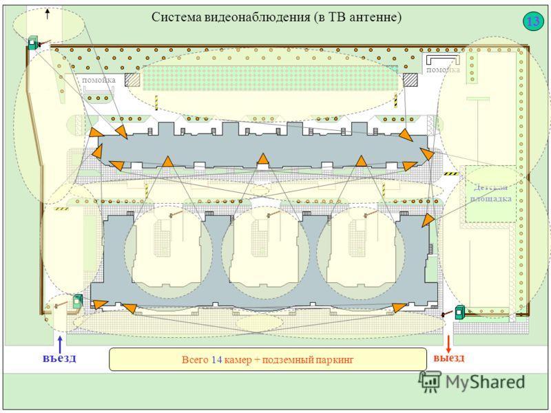Система видеонаблюдения (в ТВ антенне) Детская площадка выезд въезд помойка Всего 14 камер + подземный паркинг 13