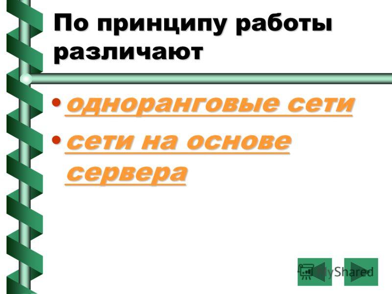 По принципу работы различают одноранговые сетиодноранговые сетиодноранговые сетиодноранговые сети сети на основе серверасети на основе серверасети на основе серверасети на основе сервера