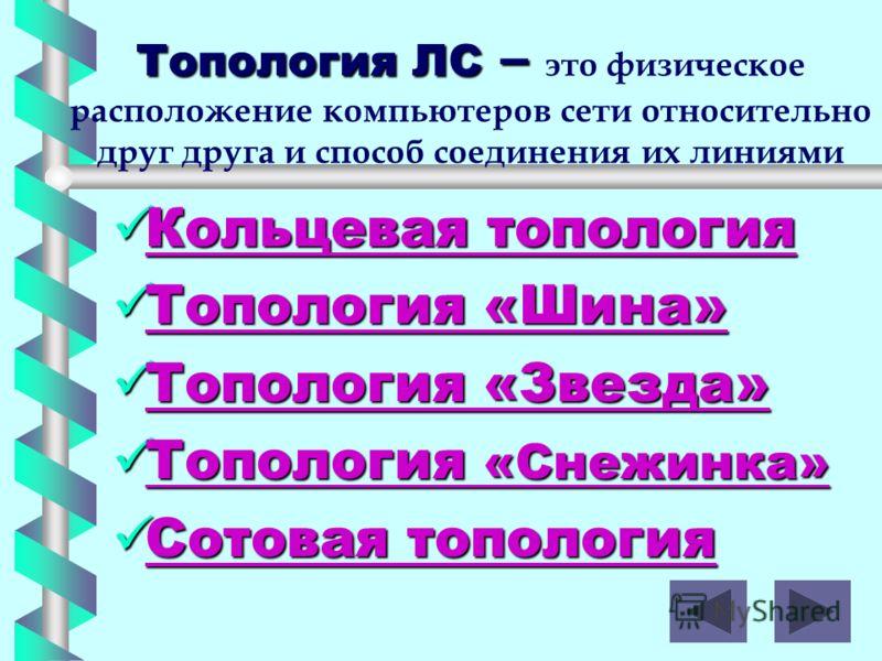 Топология ЛС – Топология ЛС – это физическое расположение компьютеров сети относительно друг друга и способ соединения их линиями Кольцевая топология Кольцевая топология Кольцевая топология Кольцевая топология Топология «Шина» Топология «Шина» Тополо