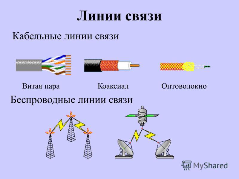 Линии связи Кабельные линии связи Беспроводные линии связи Витая параКоаксиалОптоволокно