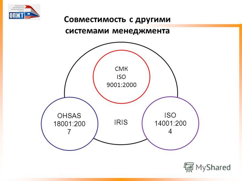 Совместимость с другими системами менеджмента IRIS СМК ISO 9001:2000 ISO 14001:200 4 OHSAS 18001:200 7