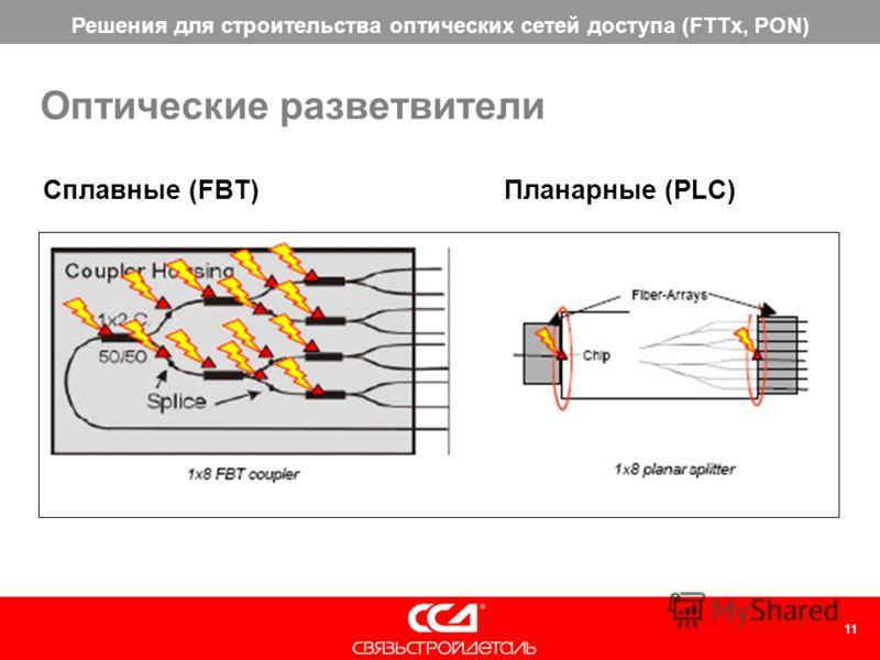 Решения для строительства оптических сетей доступа (FTTx, PON) 11 Планарные (PLC) Сплавные (FBT) Оптические разветвители