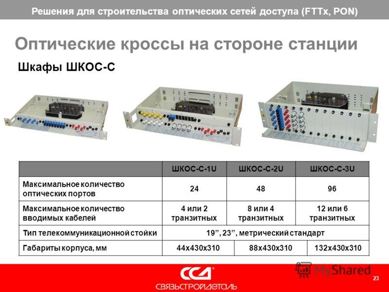 Решения для строительства оптических сетей доступа (FTTx, PON) 23 Оптические кроссы на стороне станции ШКОС-С-1UШКОС-С-2UШКОС-С-3U Максимальное количество оптических портов 244896 Максимальное количество вводимых кабелей 4 или 2 транзитных 8 или 4 тр