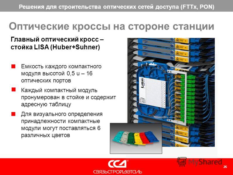 Решения для строительства оптических сетей доступа (FTTx, PON) 26 Оптические кроссы на стороне станции Главный оптический кросс – стойка LISA (Huber+Suhner) Емкость каждого компактного модуля высотой 0,5 u – 16 оптических портов Каждый компактный мод