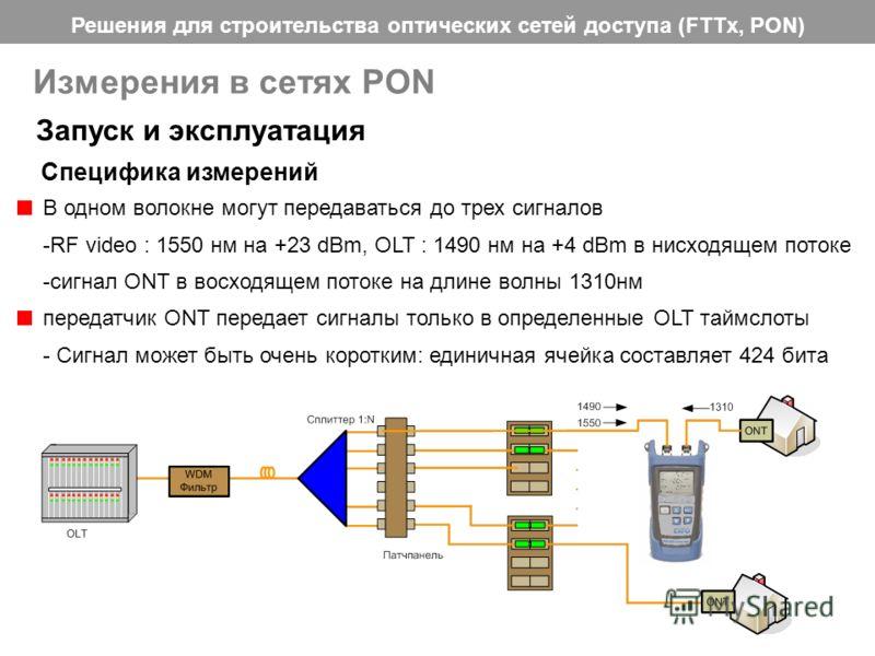 Решения для строительства оптических сетей доступа (FTTx, PON) 40 Запуск и эксплуатация Специфика измерений Измерения в сетях PON В одном волокне могут передаваться до трех сигналов -RF video : 1550 нм на +23 dBm, OLT : 1490 нм на +4 dBm в нисходящем