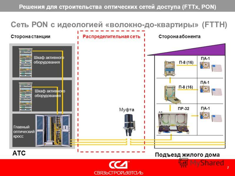 Решения для строительства оптических сетей доступа (FTTx, PON) 7 Сеть PON с идеологией «волокно-до-квартиры» (FTTH) Подъезд жилого дома П-8 (16) ПР-32 Муфта ПА-1 Шкаф активного оборудования Главный оптический кросс АТС Сторона станцииРаспределительна