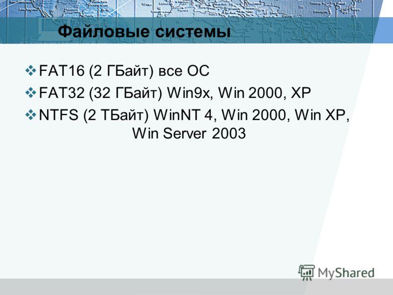 Файловые системы FAT16 (2 ГБайт) все ОС FAT32 (32 ГБайт) Win9x, Win 2000, XP NTFS (2 ТБайт) WinNT 4, Win 2000, Win XP, Win Server 2003