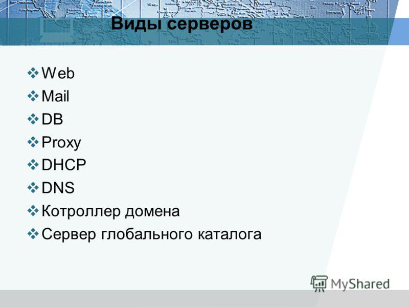 Виды серверов Web Mail DB Proxy DHCP DNS Котроллер домена Сервер глобального каталога