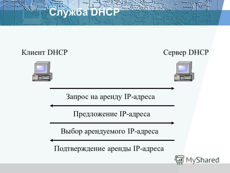 Служба DHCP Сервер DHCPКлиент DHCP Запрос на аренду IP-адреса Предложение IP-адреса Выбор арендуемого IP-адреса Подтверждение аренды IP-адреса
