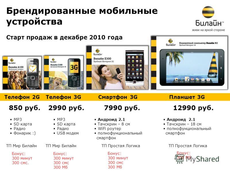 Брендированные мобильные устройства 850 руб.2990 руб.7990 руб.12990 руб. MP3 SD карта Радио Фонарик :) MP3 SD карта Радио USB модем Андроид 2.1 Тачскрин – 8 см WiFi роутер полнофунциональный смартфон Андроид 2.1 Тачскрин – 18 см полнофунциональный см