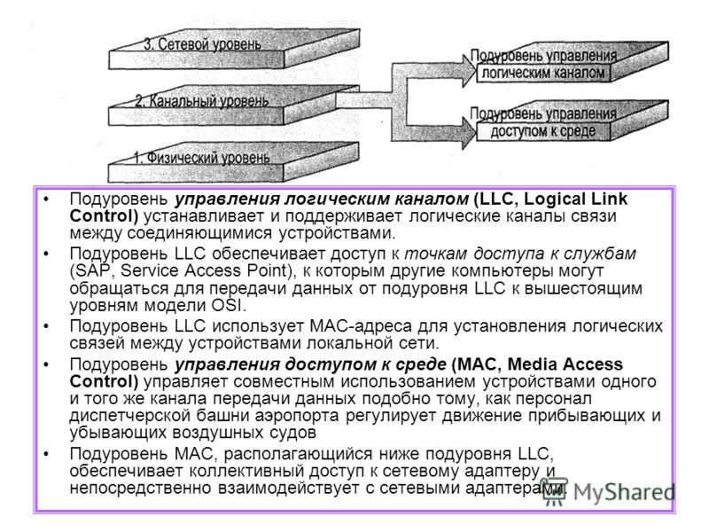 10 Подуровень управления логическим каналом (LLC, Logical Link Control) устанавливает и поддерживает логические каналы связи между соединяющимися устройствами. Подуровень LLC обеспечивает доступ к точкам доступа к службам (SAP, Service Access Point),
