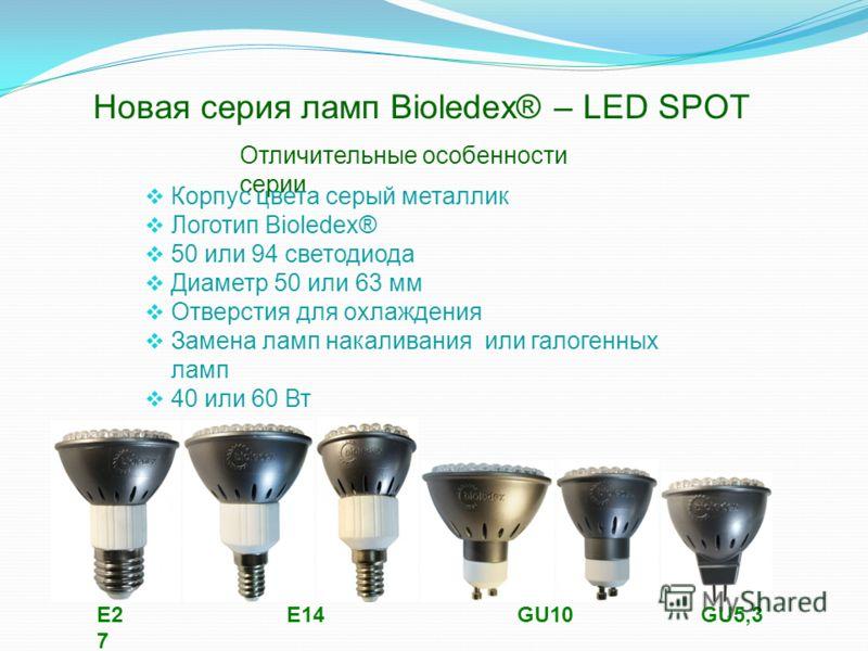 Номенклатура светодиодных ламп BIOLEDEX®