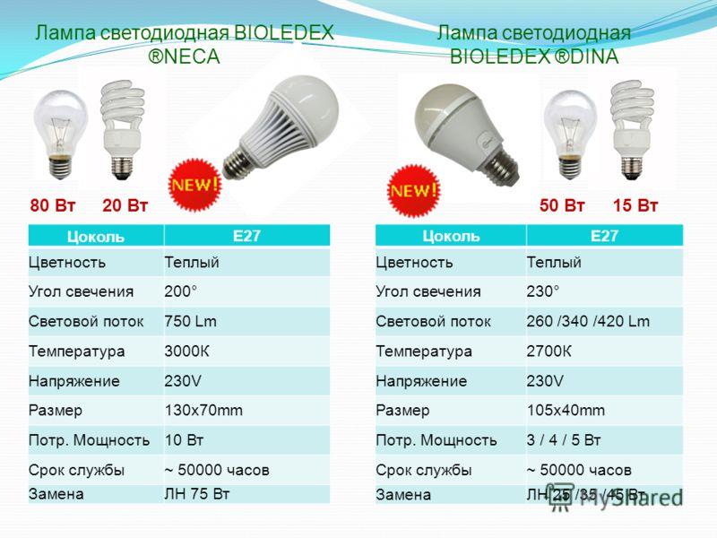 Отличительные особенности серии Логотип Bioledex, узнаваемый дизайн Очень надежная конструкция лампы в плане охлаждения Замена ламп накаливания 40 или 60 Вт Есть лампы с возможностью диммирования Новая серия ламп Bioledex® – NUMO