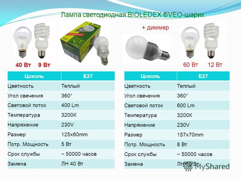 Лампа светодиодная BIOLEDEX ®NUMO сигнальная ЦокольE27 ЦветностьКрасный Угол свечения360° Напряжение230V Размер120x35mm Потр. Мощность7 Вт Срок службы~ 50000 часов Применяется в сигнальных заградительных огнях типа ЗОМ или СДЗО