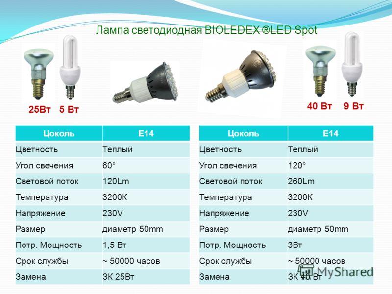 ЦокольE14 ЦветностьТеплый Угол свечения120° Световой поток400Lm Температура3200К Напряжение230V Размердиаметр 63mm Потр. Мощность4,7 Вт Срок службы~ 50000 часов ЗаменаЗК 60 Вт Лампа светодиодная BIOLEDEX ®LED Spot 60 Вт12 Вт