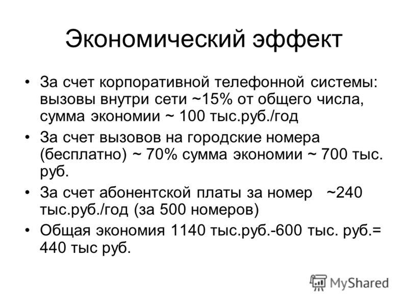 Экономический эффект За счет корпоративной телефонной системы: вызовы внутри сети ~15% от общего числа, сумма экономии ~ 100 тыс.руб./год За счет вызовов на городские номера (бесплатно) ~ 70% сумма экономии ~ 700 тыс. руб. За счет абонентской платы з