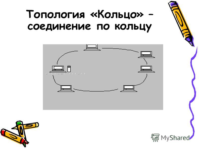 Топология «Кольцо» – соединение по кольцу