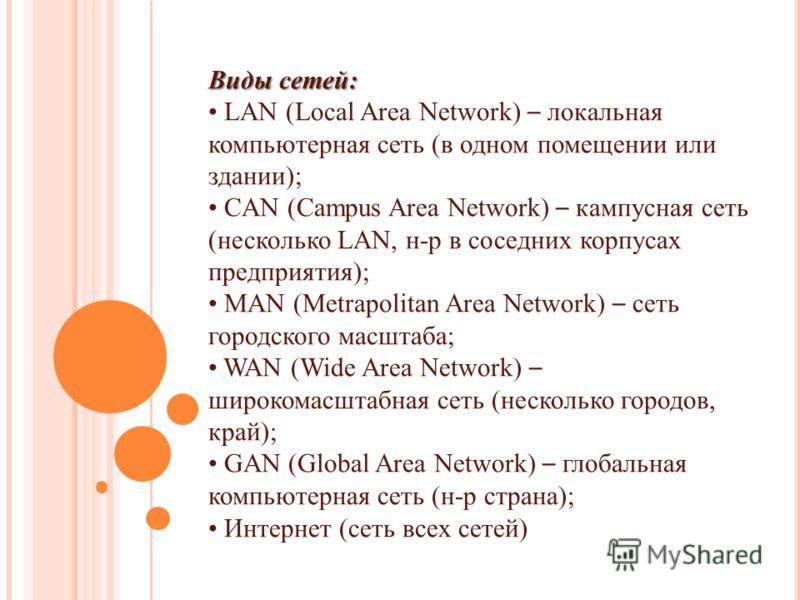 Виды сетей: LAN (Local Area Network) – локальная компьютерная сеть (в одном помещении или здании); CAN (Campus Area Network) – кампусная сеть (несколько LAN, н-р в соседних корпусах предприятия); MAN (Metrapolitan Area Network) – сеть городского масш