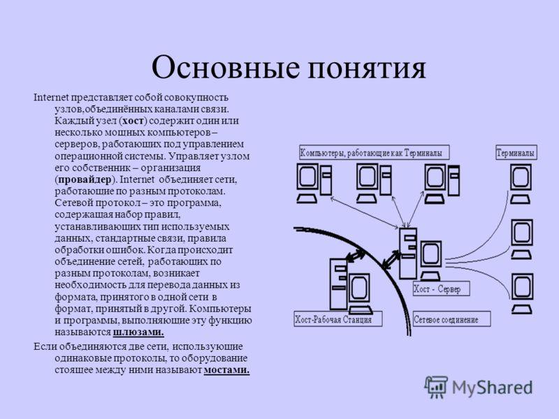 Основные понятия Internet представляет собой совокупность узлов,объединённых каналами связи. Каждый узел (хост) содержит один или несколько мощных компьютеров – серверов, работающих под управлением операционной системы. Управляет узлом его собственни