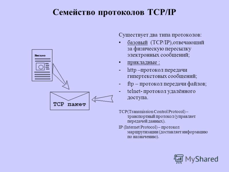Семейство протоколов TCP/IP Существует два типа протоколов: базовый (TCP/IP),отвечающий за физическую пересылку электронных сообщений; прикладные : -http –протокол передачи гипертекстовых сообщений; -ftp – протокол передачи файлов; -telnet- протокол