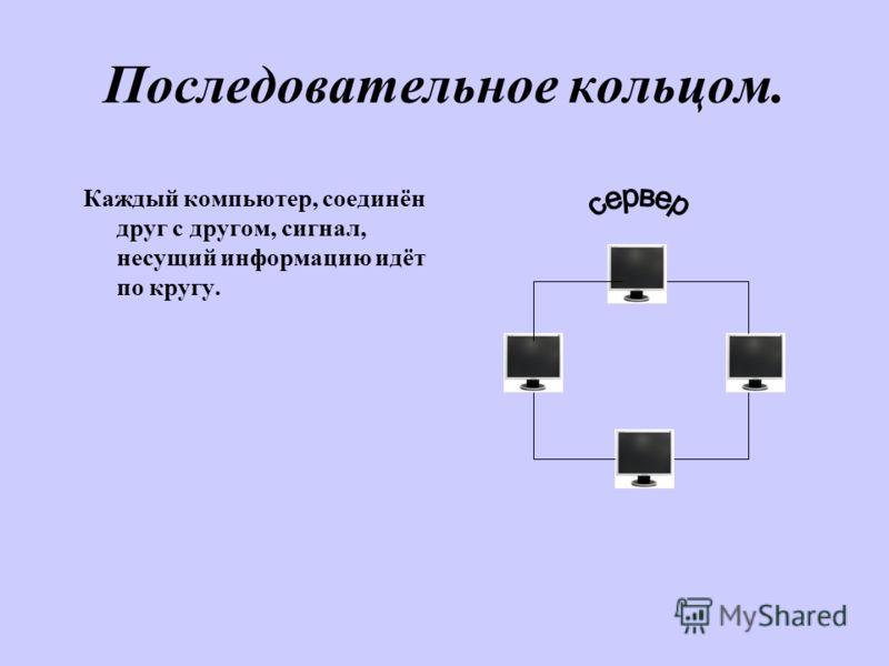 Последовательное кольцом. Каждый компьютер, соединён друг с другом, сигнал, несущий информацию идёт по кругу.