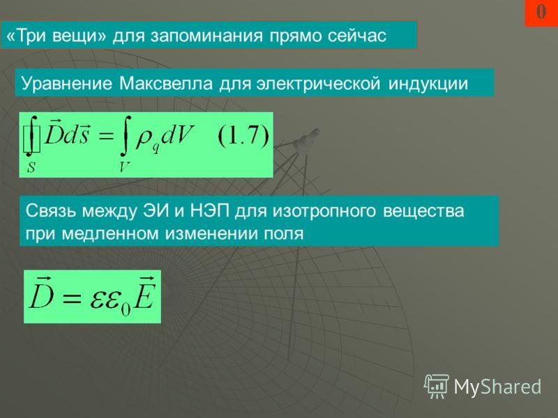 0 «Три вещи» для запоминания прямо сейчас Уравнение Максвелла для электрической индукции Связь между ЭИ и НЭП для изотропного вещества при медленном изменении поля